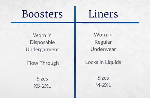 Liners vs Boosters Which is Better for Containing Bladder Leaks_ (1).png