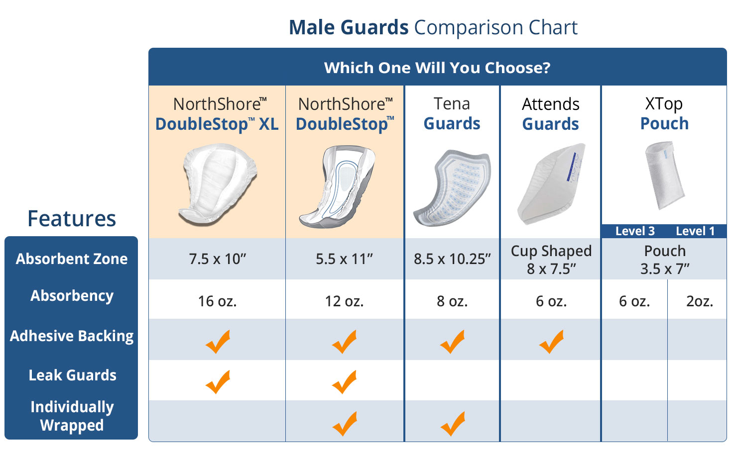 northshore_male_guards_cc.jpg